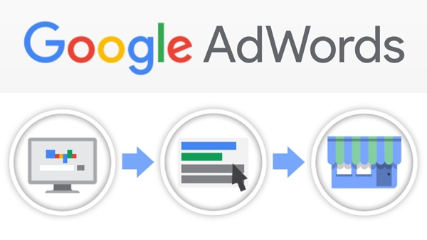 google-adwords-reklam-ajansı (2)