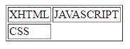 web-tasarim-dersleri-bos-hucreler-empty-cells html dersleri