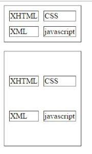 web-tasarim-dersleri-sinir-araligi-border-spacing