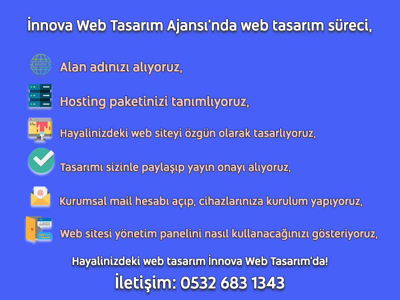 Ankara Kazan web tasarım